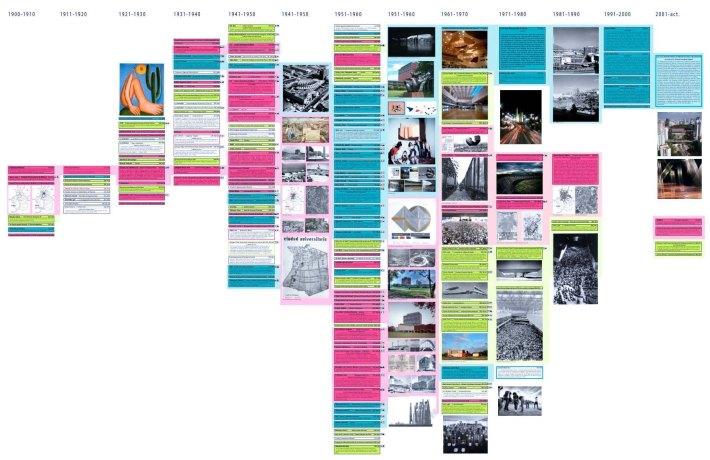 Cartografías Universitarias Latinoamericanas_1