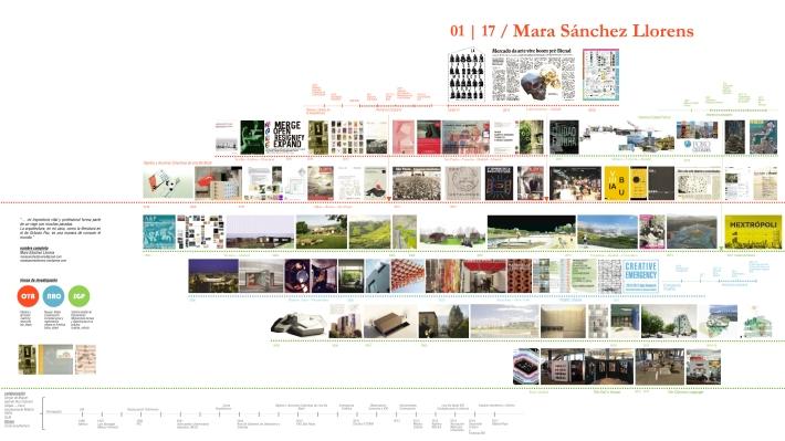 Microsoft Word - 130401_portadillas_MA DEL MAR SÁNCHEZ LLORENS